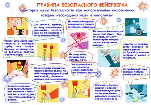 МЧС напоминает о правилах пользования пиротехникой-bezopasnost_pri_polzovanii_pirotekhnikoj