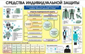 Средства индивидуальной защиты органов дыхания и кожи-siz